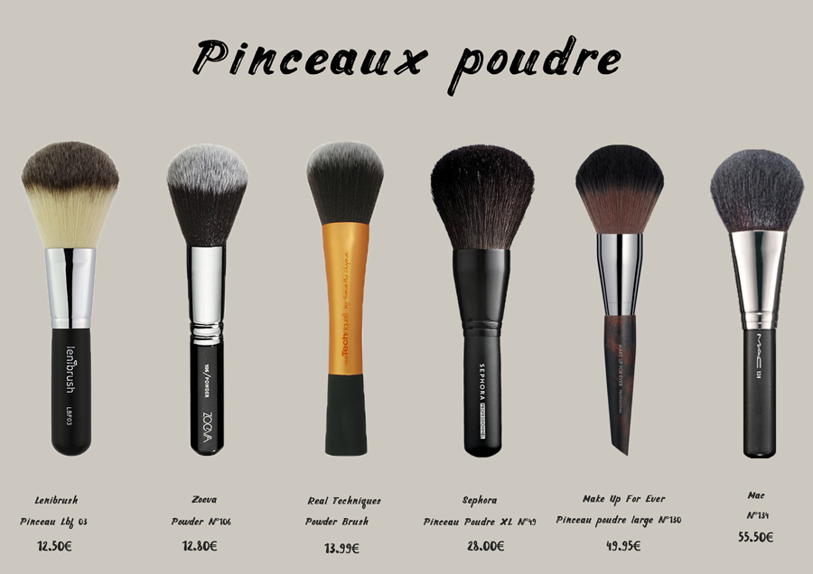 Makeup brushes guide mac