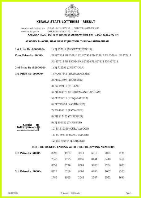Kerala Lottery Result Today Live 18.03.2021 | Karunya Lottery Result KN 360