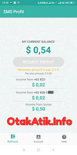 balance sms profit