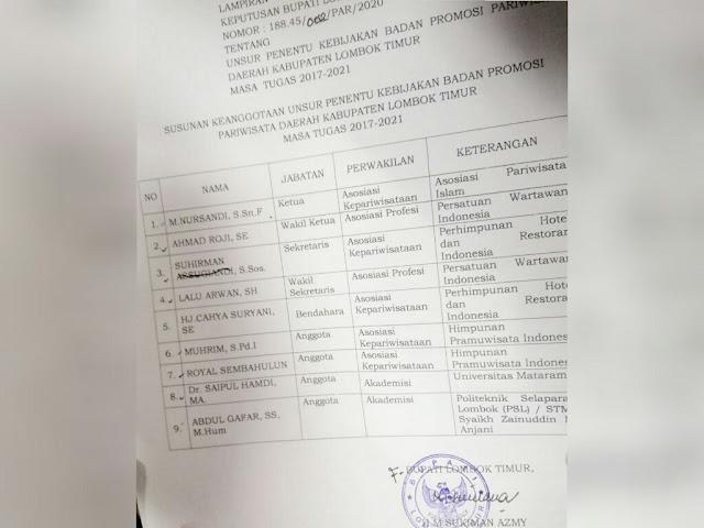 Anggota PWI akan Somasi Bupati jika SK BPPD Lotim Tak Diubah