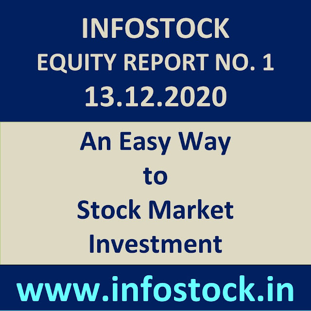 Equity Research Reports in India