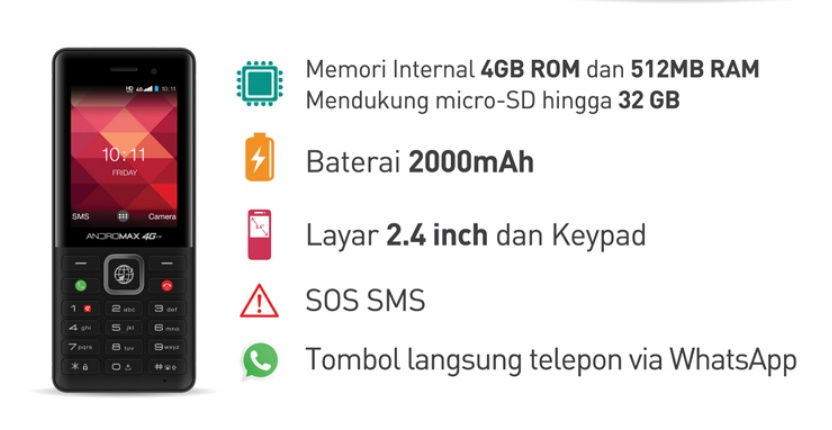 Kesalahan Fitur Andromax Prime 4G LTE - BANDREKZ