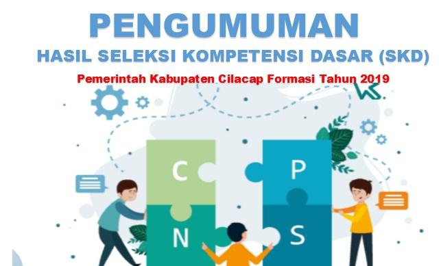 peserta tes SKb pemkab cilacap 2019-2020