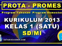 Prota dan Promes Kelas 1 SD/MI Kurikulum 2013 Tahun Pelajaran 2020 - 2021
