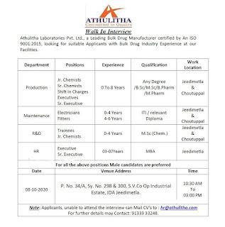 Athulitha Laboratories Pvt Ltd Walk In Interview