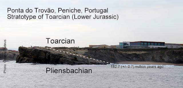 Estratótipo da Ponta do Trovão, Peniche