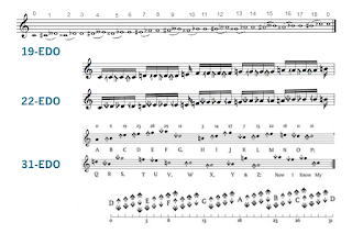 Music Visualisation: Notation Examples. #VisualFutureOfMusic #WorldMusicInstrumentsAndTheory