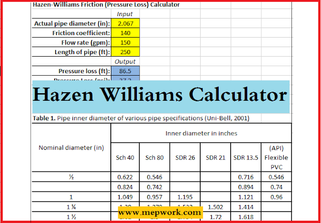Hazen Williams Excel Sheet Calculator for Head Loss Calculations