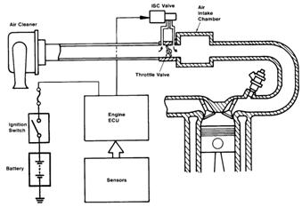 Vsv Valve Diagram, Vsv, Free Engine Image For User Manual