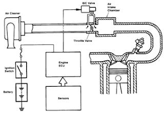 Air Ke Valve Diagram, Air, Free Engine Image For User