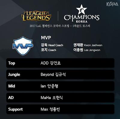 Đội hình MVP 2017