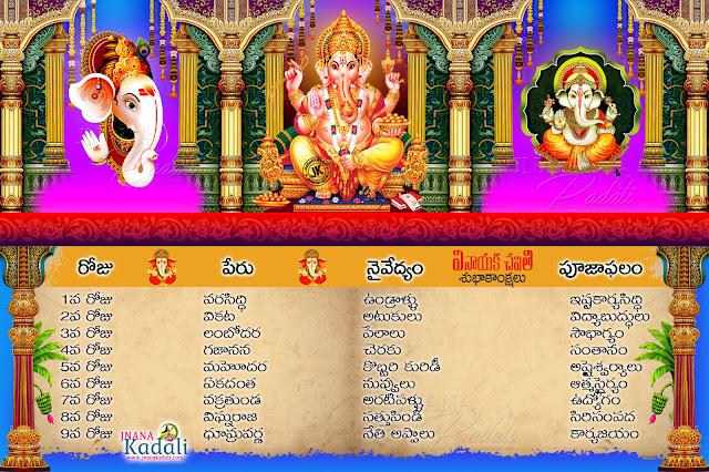 information about vinayaka chavithi, vinayaka pooja special information, pooja methods of lord vinayaka