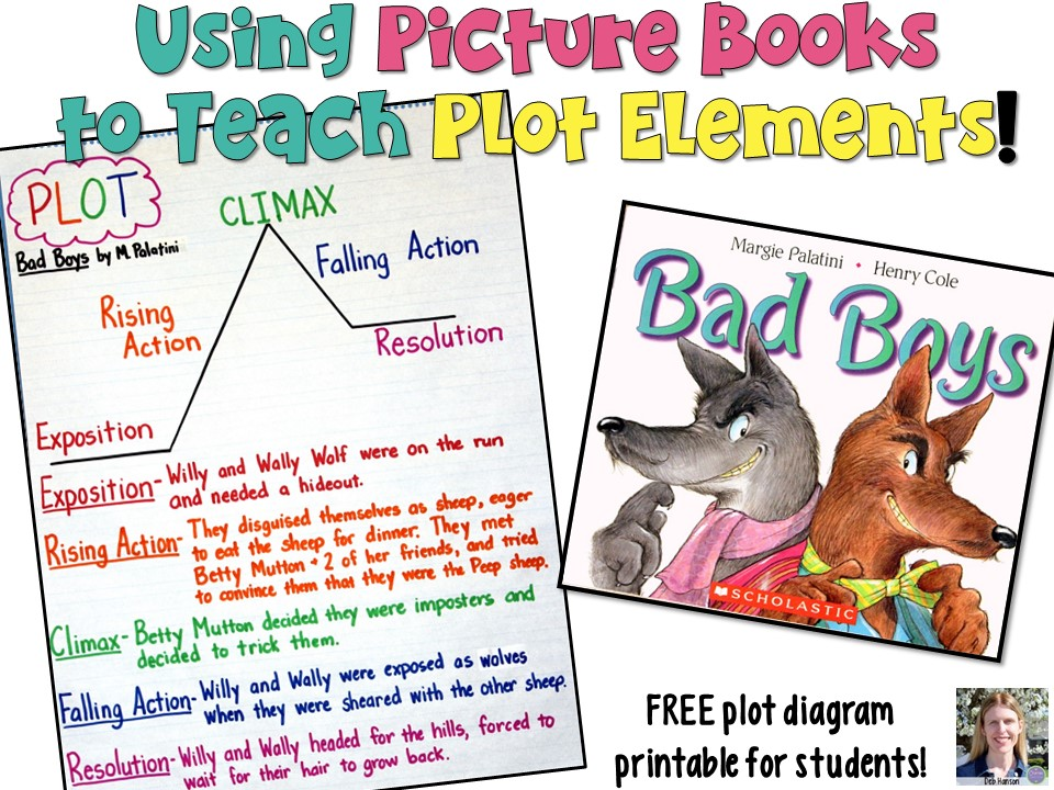 Teaching Plot with a Picture Book    with a freebie