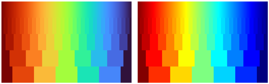 Google AI Blog: Turbo, An Improved Rainbow Colormap for