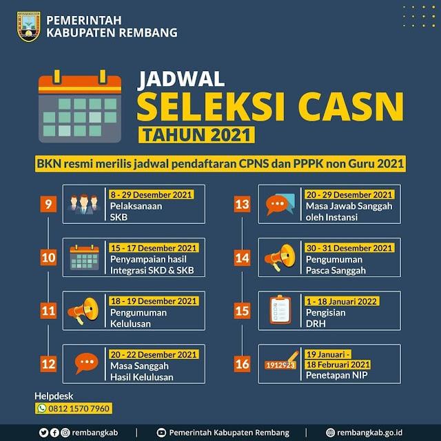 SEGERA Simpan Jadwal Seleksi CPNS PPPK Kabupaten Rembang