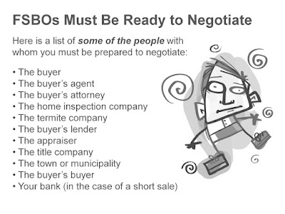 FSBO Agreement points