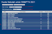 Cara Melihat Kuota Sekolah untuk SNMPTN 2021 di LTMPT.AC.ID
