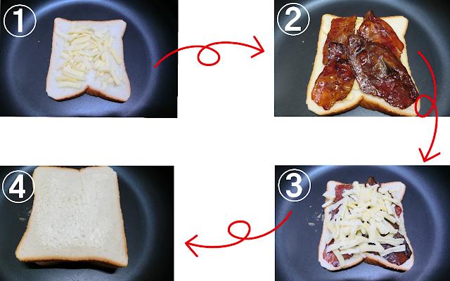 フライパンを弱火~中火の間で熱し、バターを塗った面を下に置き、ナチュラルチーズ(25g)、たれを絡めたベーコン、ナチュラルチーズ(25g)の順に重ねて最後にもう1枚の食パンをバターを塗った面を上にしてのせます。