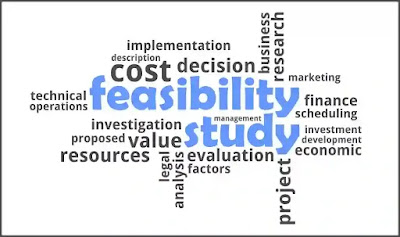 Feasibility Analysis │ Entrepreneurship │ Free BBA PDF