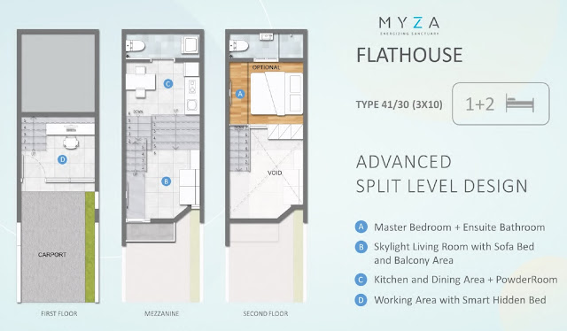 Layout unit MYZA