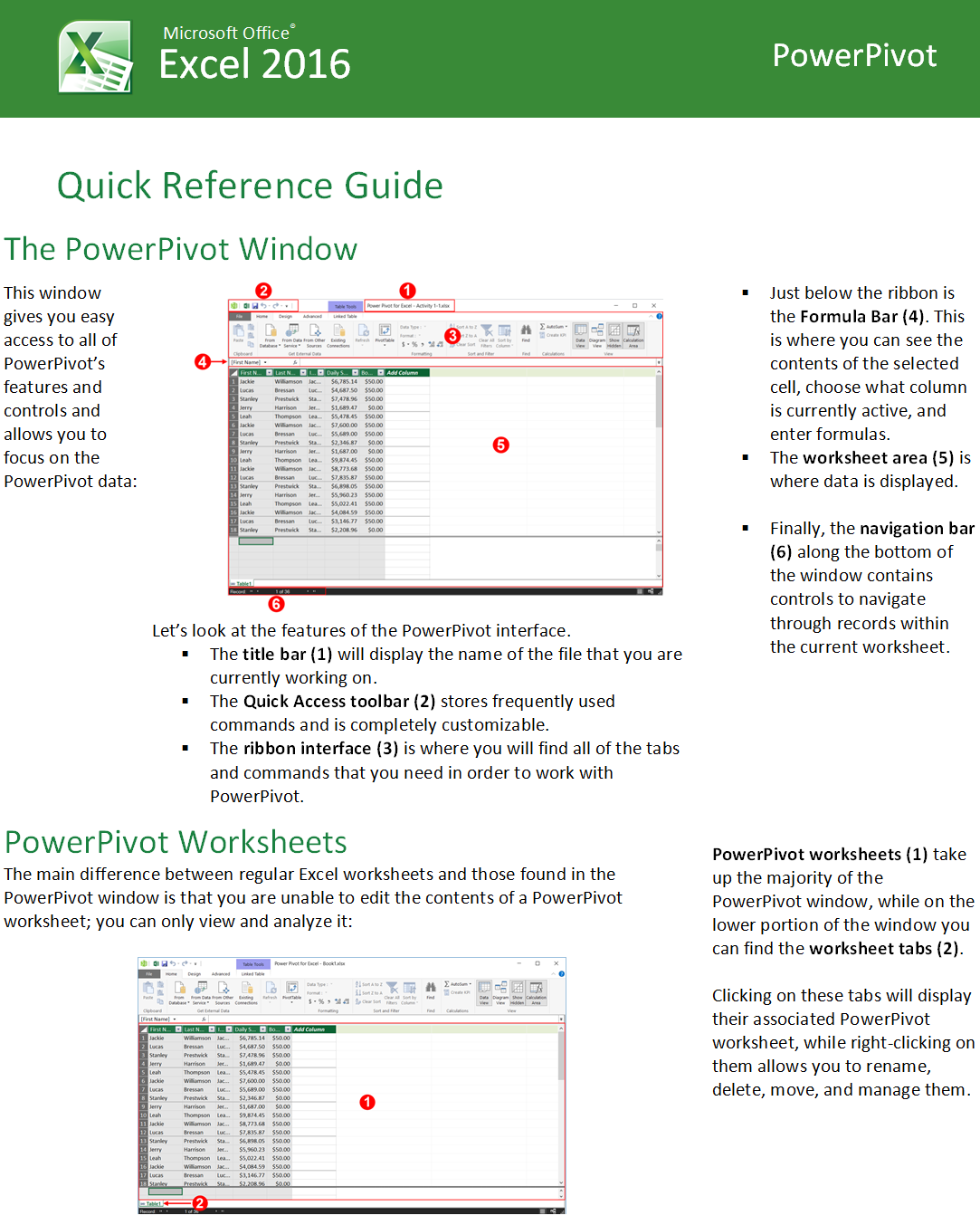 mouse training london ltd excel 2016 powerpivot quick reference guide SharePoint 2013 Quick Reference Sheet SharePoint Cheat Sheet 2016