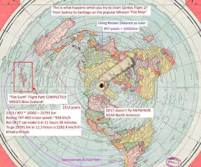 Flat earth insanity november 2017 gumiabroncs Gallery