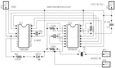 DTMF diagrama.