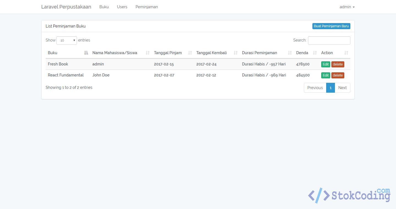 Aplikasi Perpustakaan Berbasis Web (Laravel)