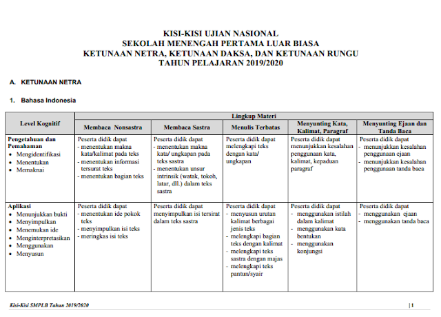 Kisi-kisi UN SMPLB dan SMALB 2020 Lengkap
