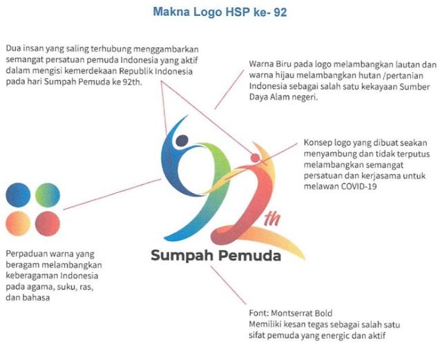 Makna Logo HSP ke-92 Tahun 2020