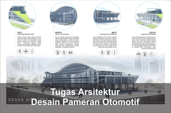 desai gedung pameran otomotif