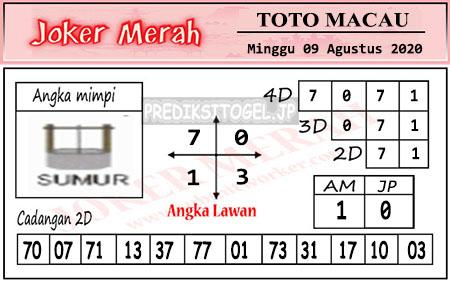 Prediksi Joker Merah Toto Macau Minggu 09 Agustus 2020