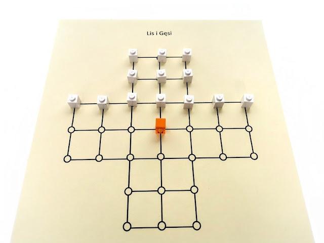 na zdjęciu plansza wydrukowana na żółtym papierze, z jednej strony planszy stoi trzynaście białych pionów a pomarańczowy stoi na środku, to lis