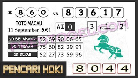 Prediksi Pencari Hoki Group Macau Sabtu31-08-2021