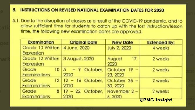 PNG national exam dates