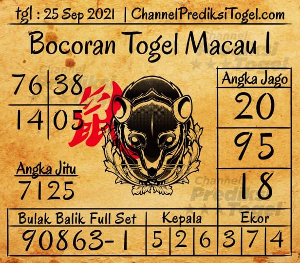 Bocoran Togel Toto Macau P1