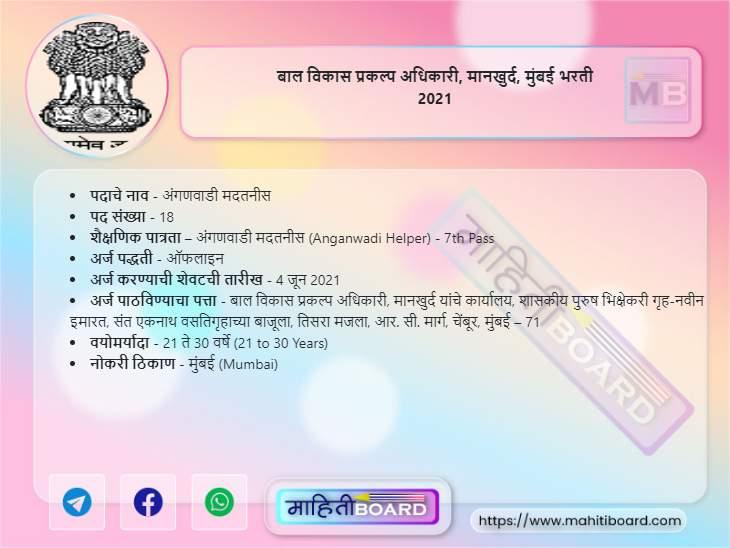 Anganwadi Helper Bharti 2021