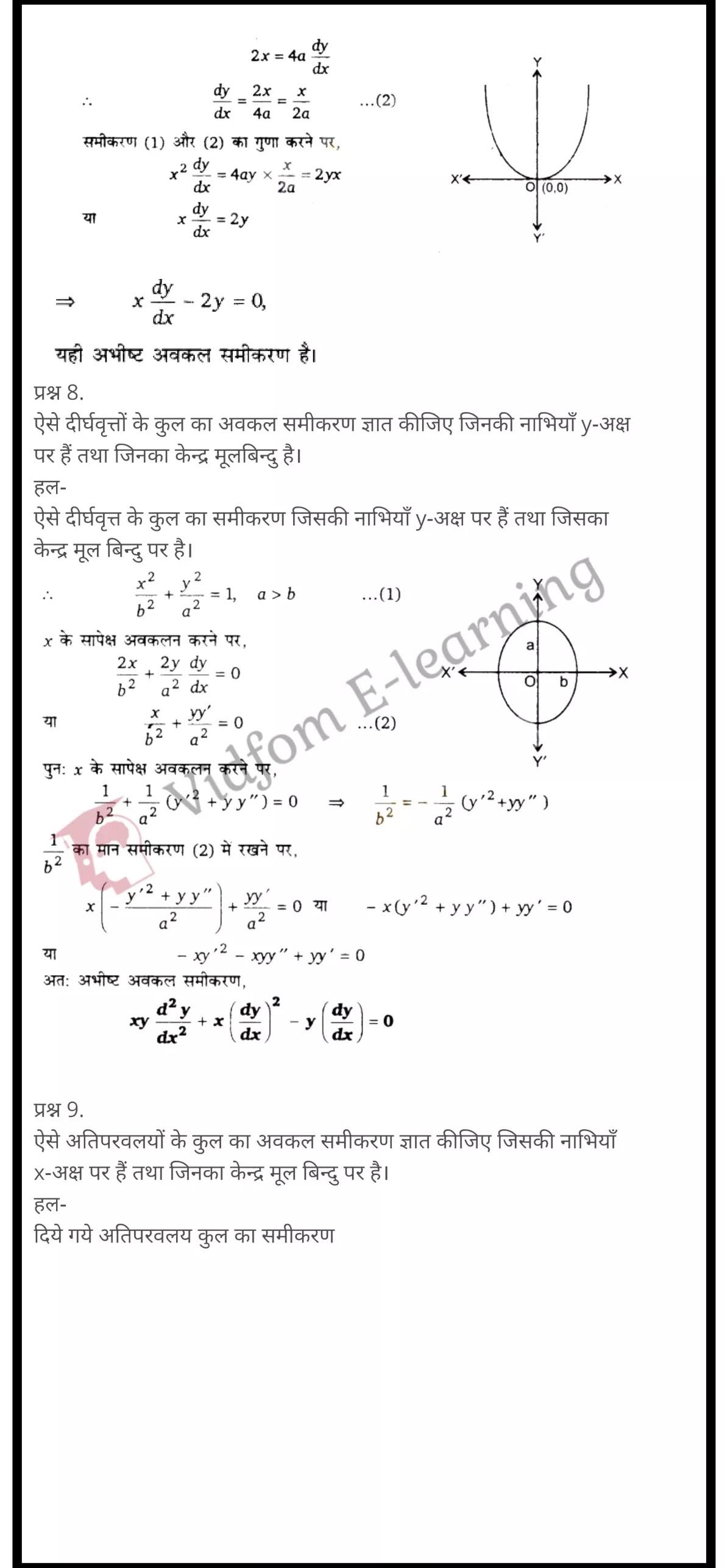 class 12 maths chapter 9 light hindi medium 10