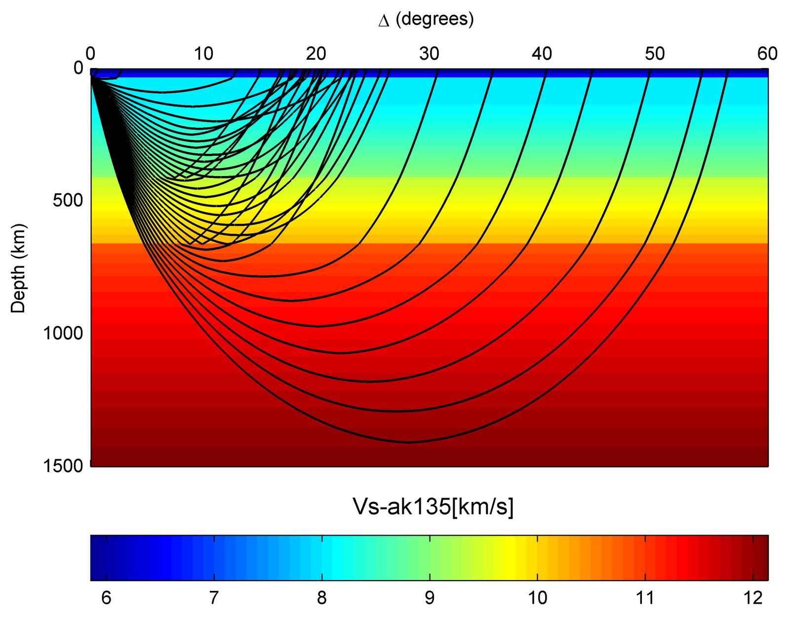 Ensiklopedi Seismik Online: Seismic Refraction Ray Tracing