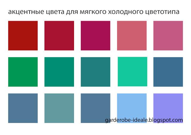 Акцентные цвета для мягкого холодного цветотипа