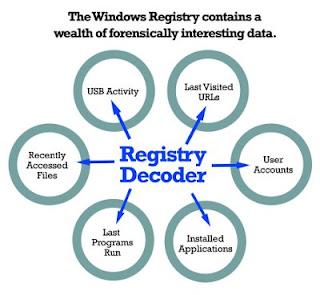 registry-decoder