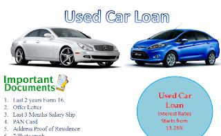 Why Use A Brand New  Used Car Auto Loan Calculator