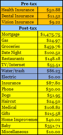 Budget Porn, March 2018