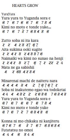 Not Angka Pianika Lagu Yura Yura Hearts Grow Naruto Opening 9