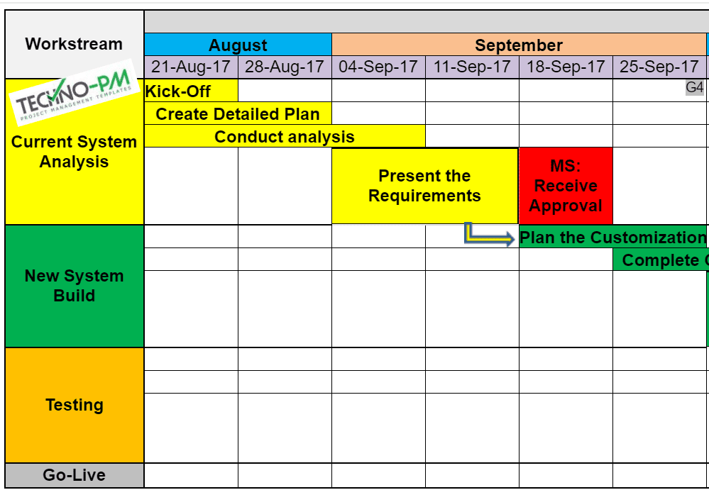 Product Roadmap Template Excel from 1.bp.blogspot.com