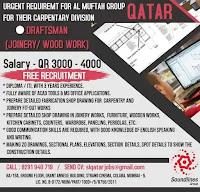 Draftsmen Vacancy For Al Muftah Group Qatar
