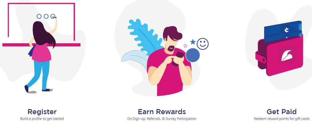 Opinion Bureau Review   Earn Extra Money In Your Spare Time