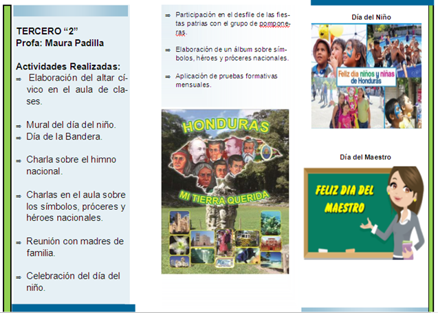 HONDU TAREAS, LAS TAREAS DE HONDURAS: TRIFOLIO DE