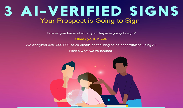 3 AI-Verified Signs Your Prospect Is Going To Sign #infographic