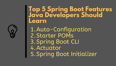 Top 5 Spring Boot Features Java Developers Should Learn